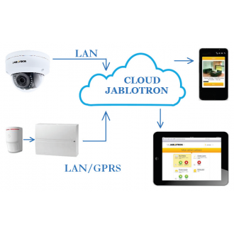 JI-111C HD IP indoor/outdoor dome camera